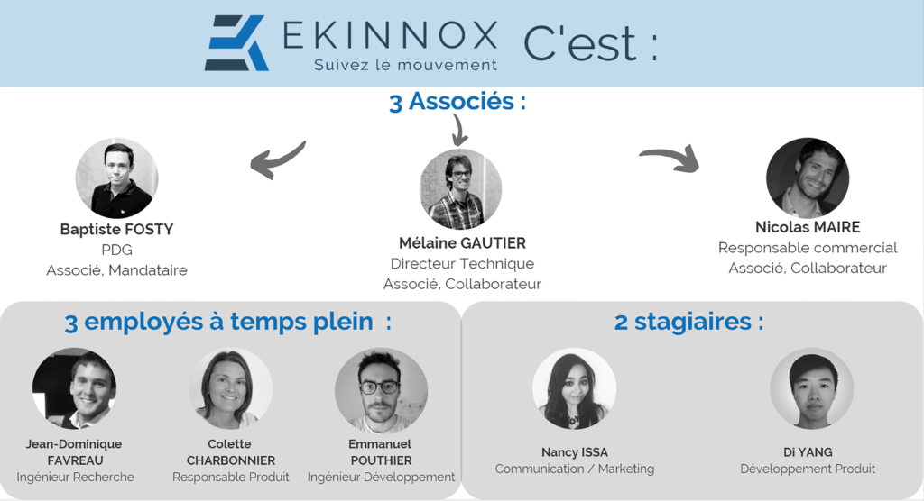 Questionnaire de Satisfaction – QVT à EKINNOX
